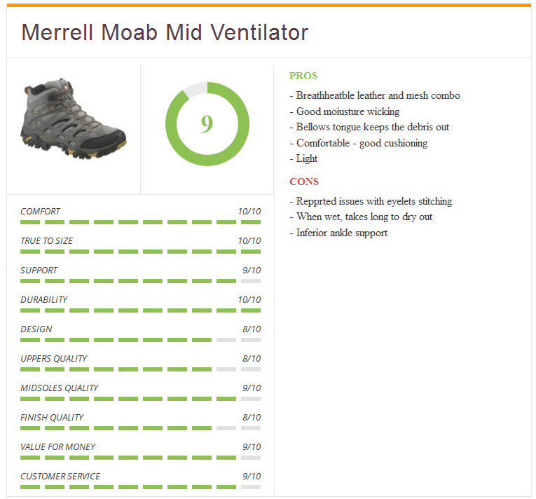 rating5_top_rated_hiking_men_boots_merrell_ventilator