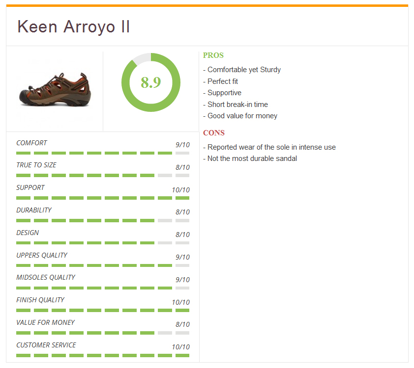 Ratings3_Keen_Arroyo_mens