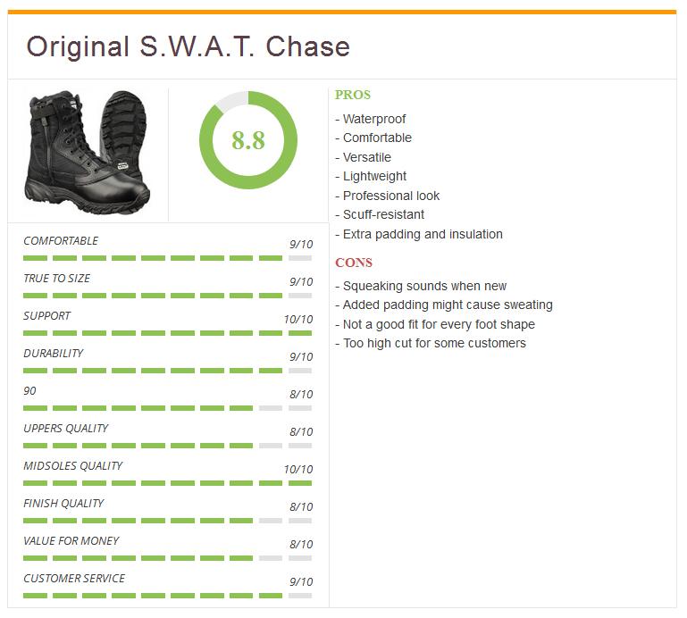 Ratings2_original_swat