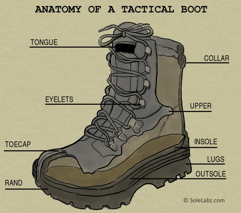anatomy_of_a_tactical_boot