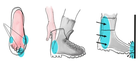 pressure_points_and_fit_testing_tactical_boots