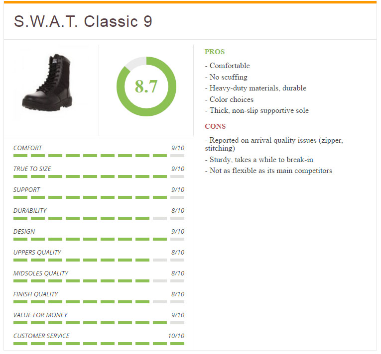 Ratings1_SWAT_Classic_9_Inch