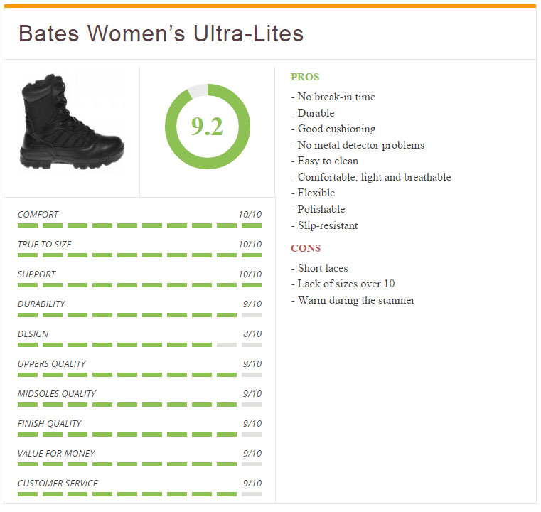 Bates_Ultra-Lites_for_women
