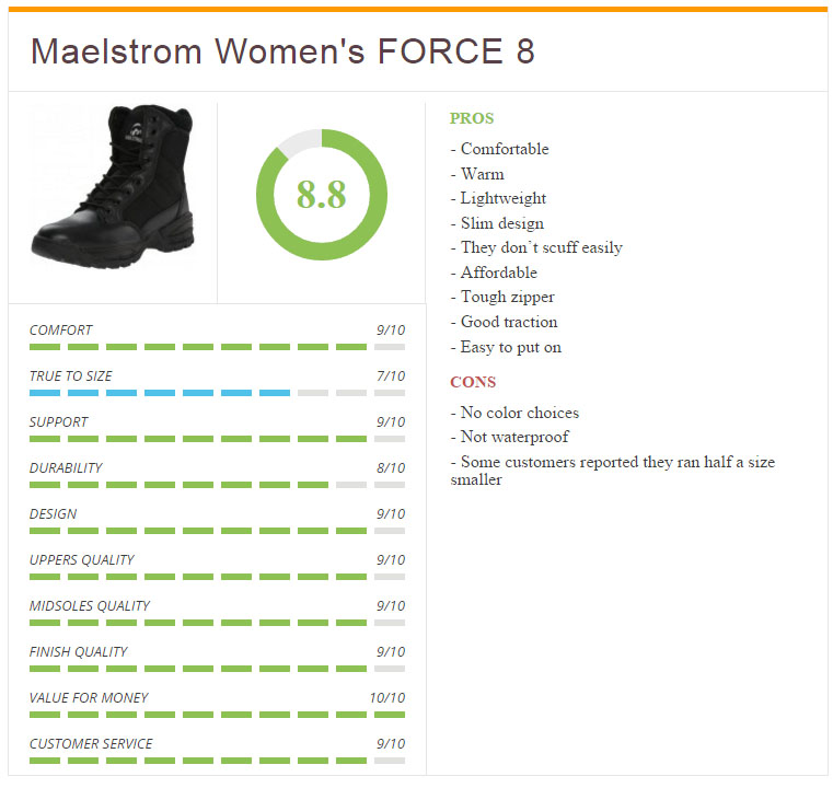 Maelstrom_for_women_ tac_boots
