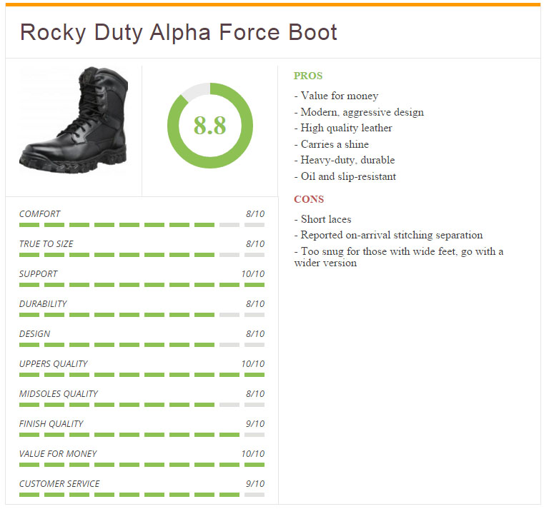 Rocky_Alpha_Force_Boot