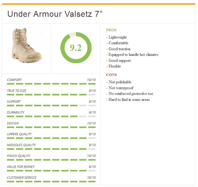 Ratings_UA_Valsetz7_desert_tan