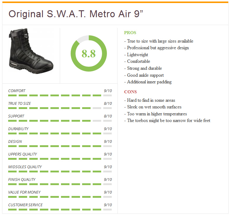 Ratings_original_swat_metro_air_black