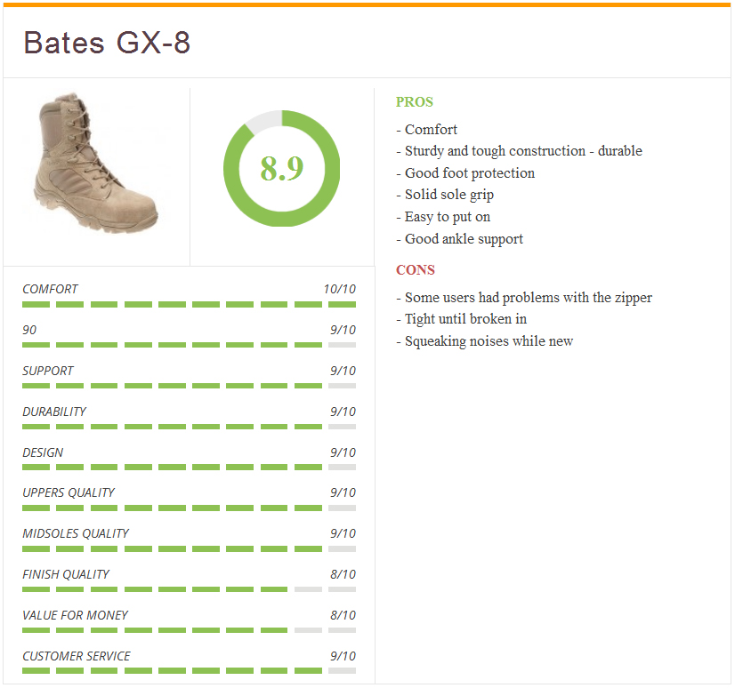 ratings3-Bates_GX-8_Comp_Toe_beige_sand
