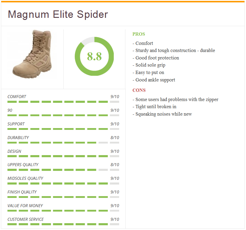 ratings4-magnum_elite_spider_khaki