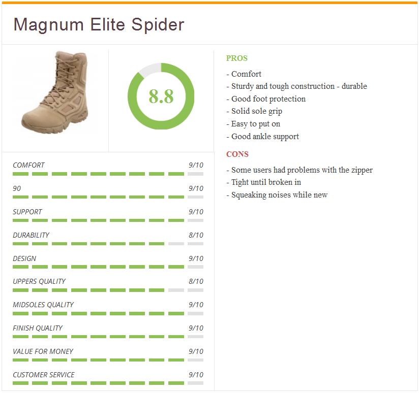 ratings4-magnum_elite_spider_khaki